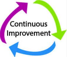 time management pic 9 Continuious Improvement